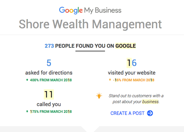 Why You Need a Google My Business Page (and How to Get One Now)