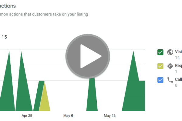 What Have We Learned From Completing 37 SEO Projects This Year? (Video)