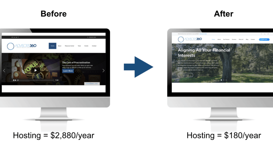 Case Study: How One Advisor Upgraded His Website AND Saved Over $2,500 Per Year!