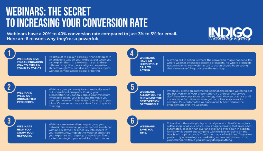 Webinars are the Secret to Increasing Your Conversion Rate